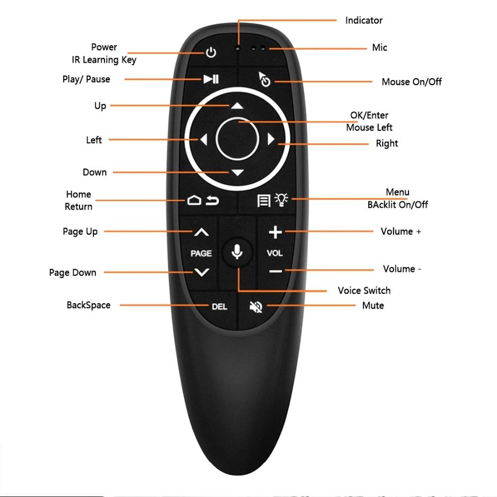 راهنمای کلیدهای ایرماوس G10S Pro