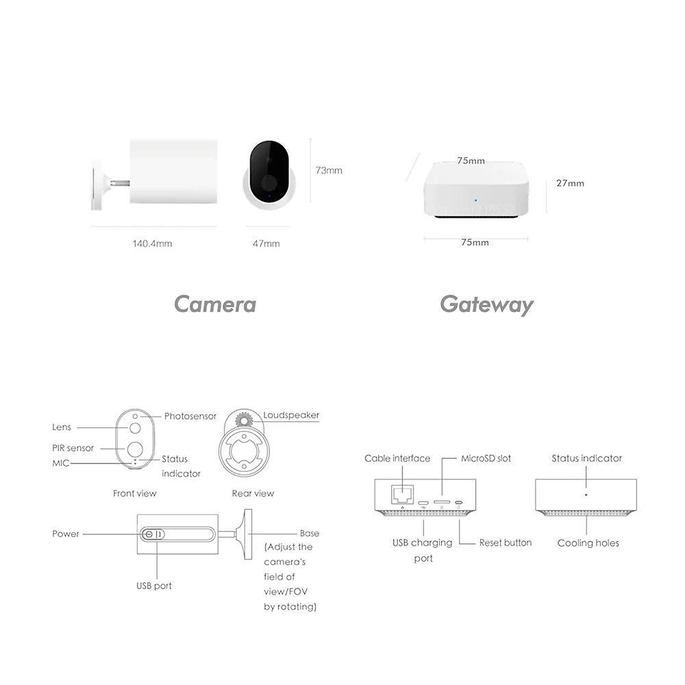 جزئیات دوربین شیائومی IMILAB EC2